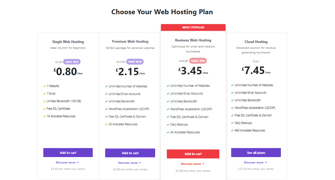 UK Best Cheap Web Hosting and Free Domain